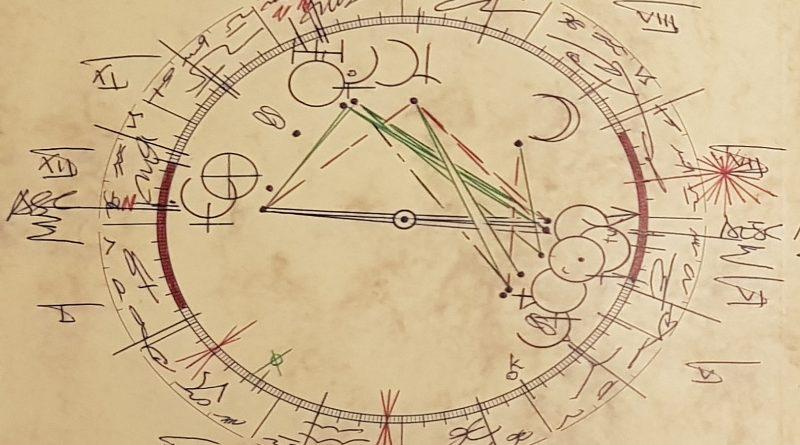 La herramienta astrologica